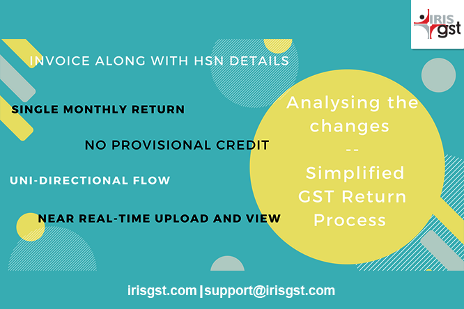 Simplified New GST Returns: Changes Expected and Comparative Analysis