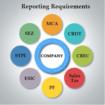 Reporting-Requirement