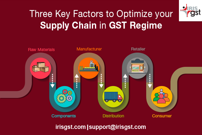 Optimize Your Supply Chain in GST in 3 Steps