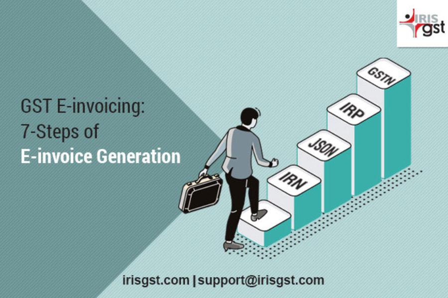GST E-invoicing: 7-Steps of E-invoice Generation