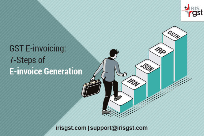 GST E-invoicing in India: 7-Steps of E-invoice Generation