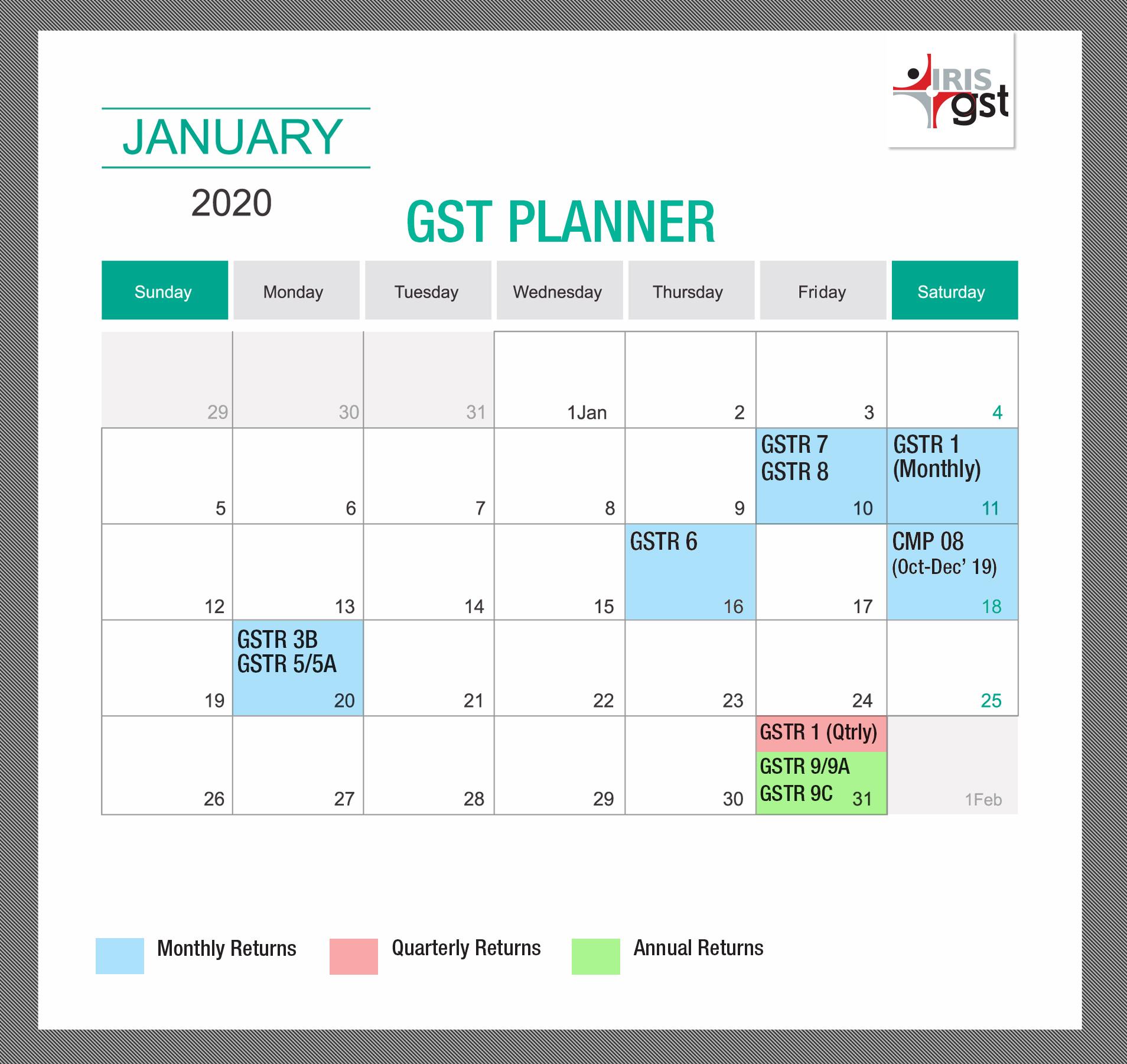 GST Compliance calendar-JAN-2019