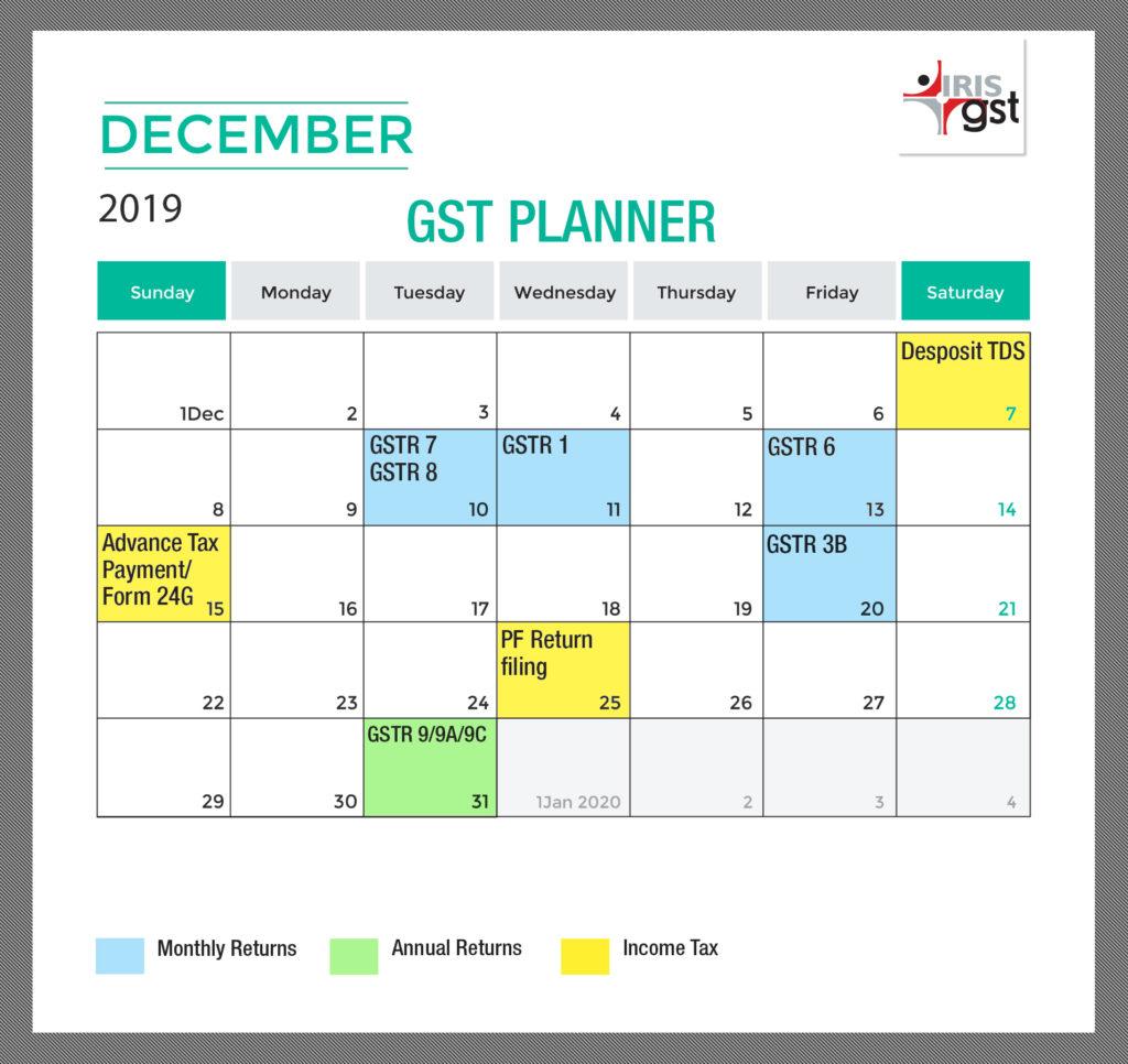 GSTR Due Date December 2019