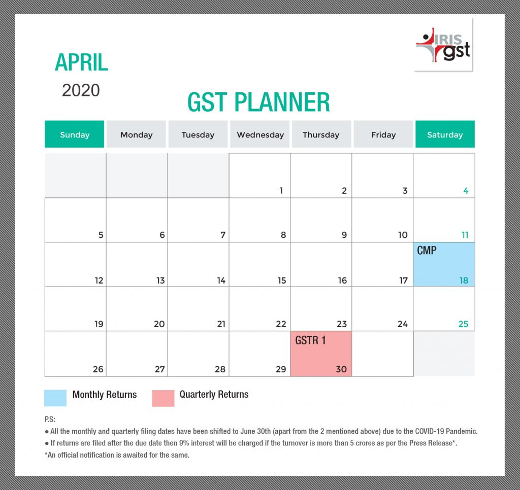 April GST Compliance Calendar