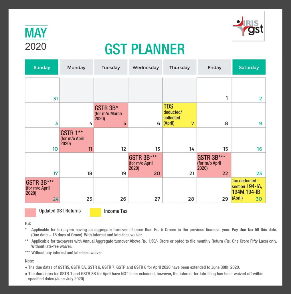 Compliance Calendar May 2020