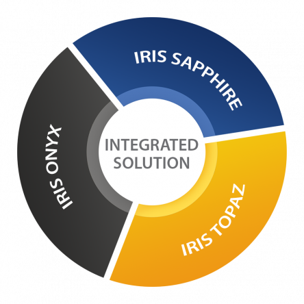 IRIS GST Products