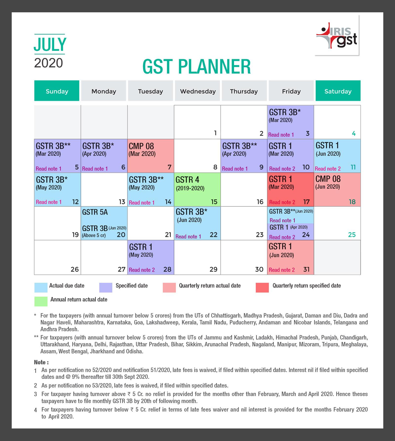 GST Compliance-Calendar-July-2020