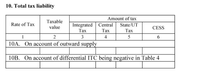 10-taxable