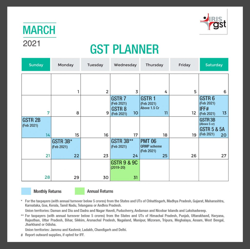 COmpliance Calender March2021