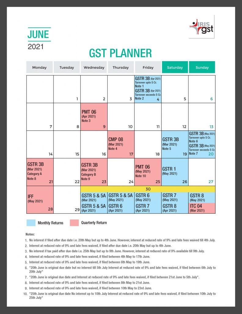 GST Compliance Calender June 2021 - GST DUE DATES