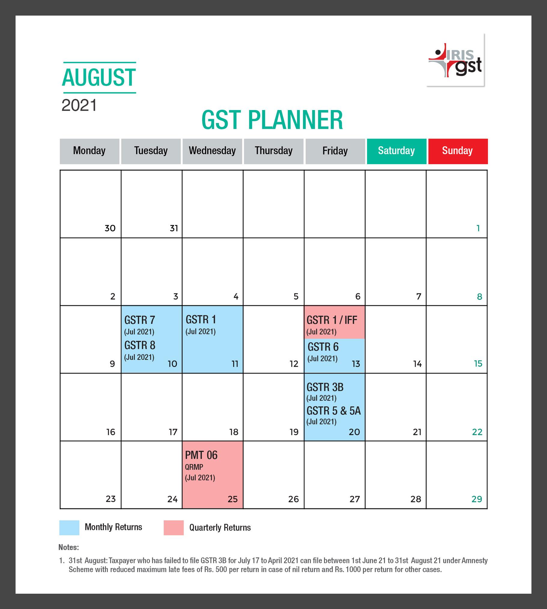 GST Compliance Calendar - August