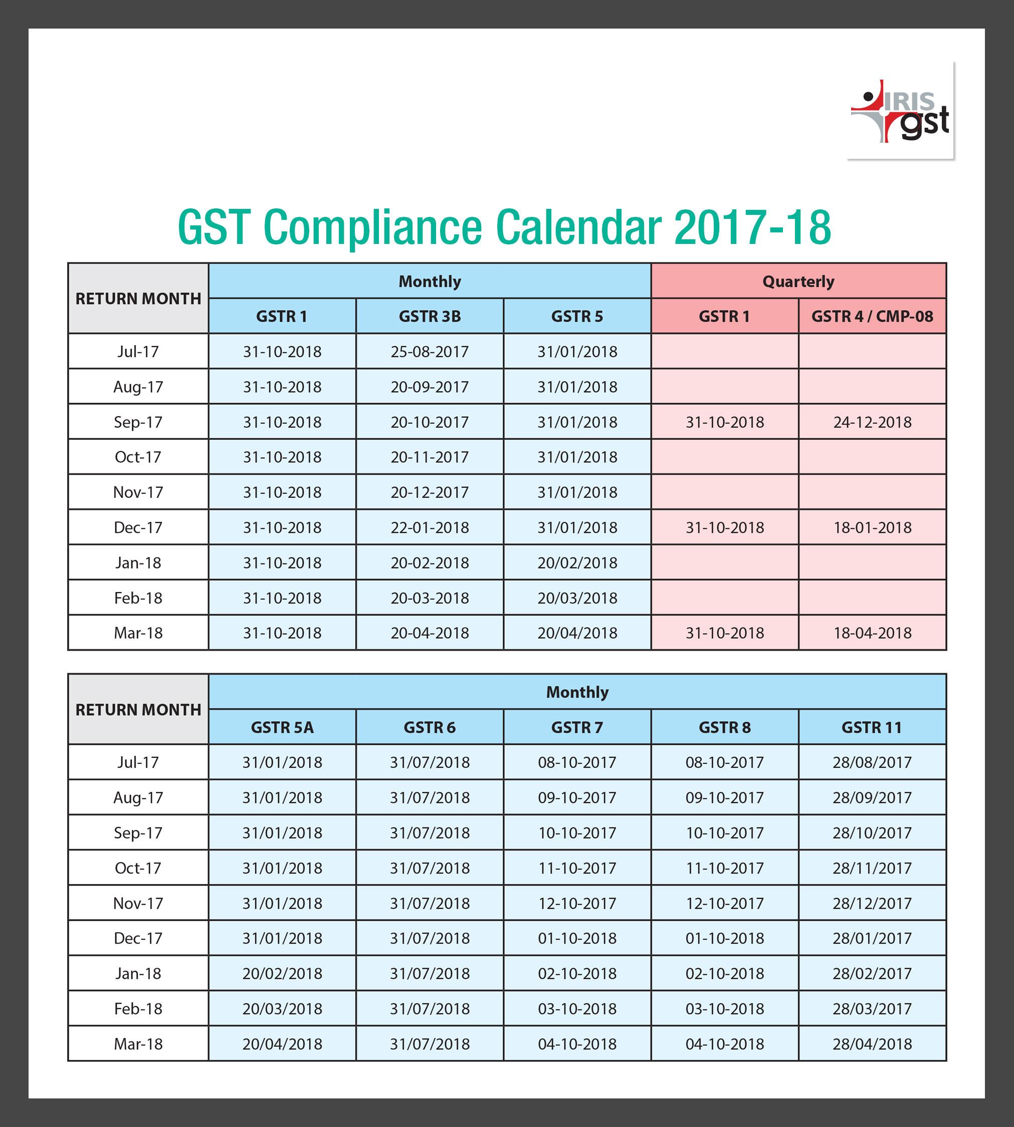 GST Compliance Calendar 2017-18_Final