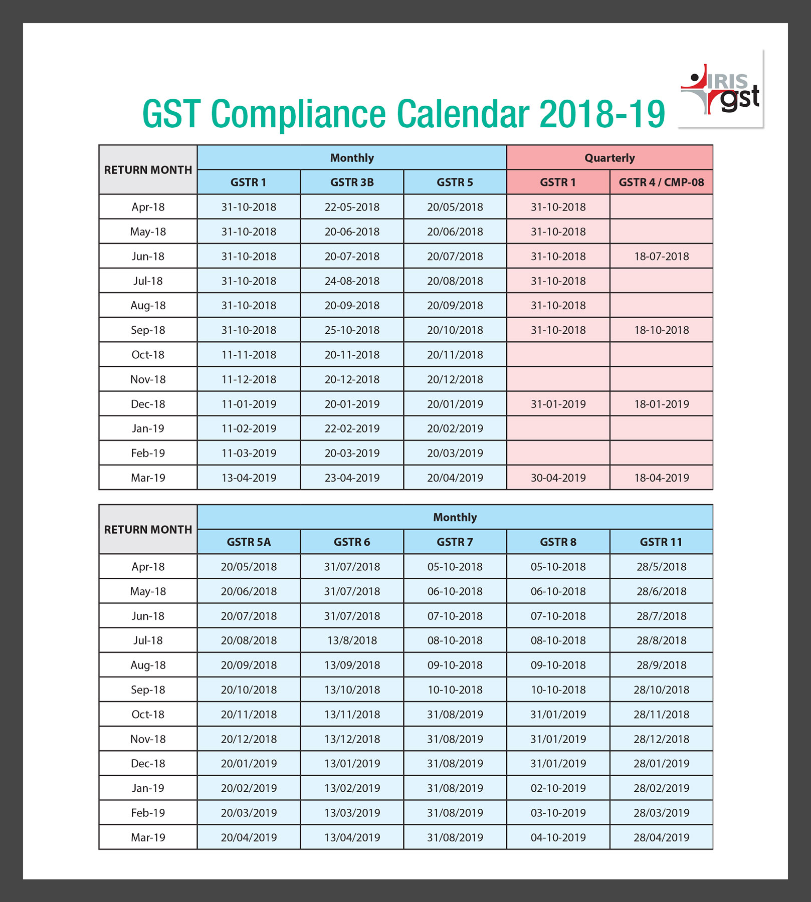 GST-Compliance-Calendar-2018-19_01_Final