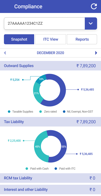 outward supplies and tax laibility
